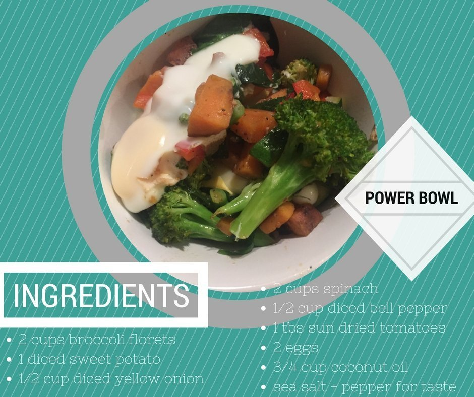 Blissfully Healthy Protein Power Bowl Recipe